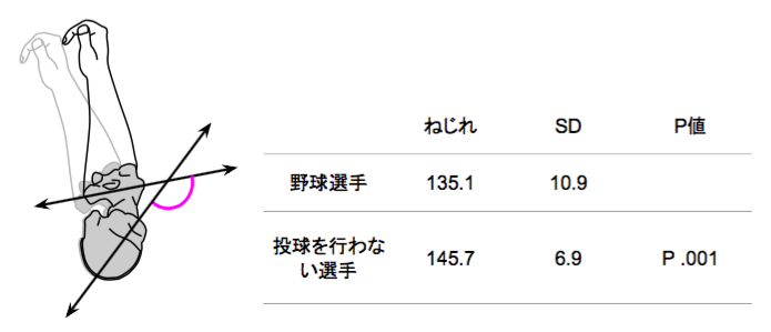 f:id:takumasa39:20170330194735p:plain
