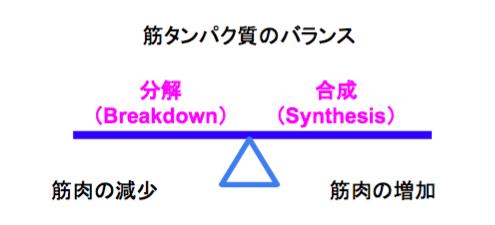 f:id:takumasa39:20170415115921p:plain