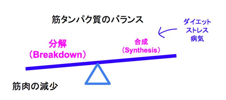 f:id:takumasa39:20170415120628p:plain