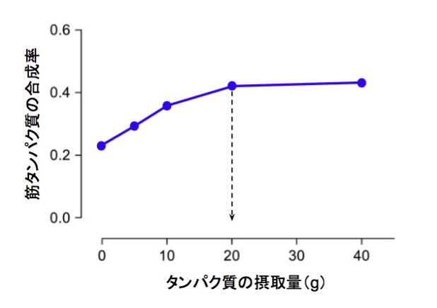f:id:takumasa39:20170420134145p:plain