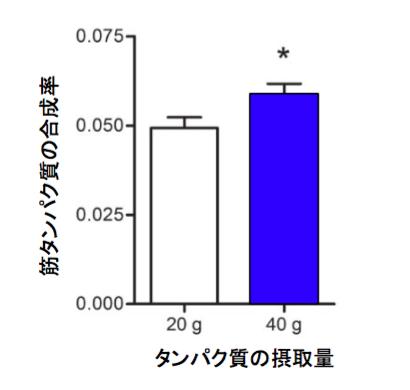 f:id:takumasa39:20170420135025p:plain