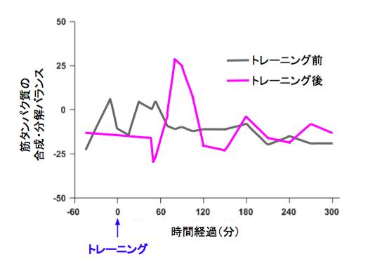 f:id:takumasa39:20170426234801p:plain