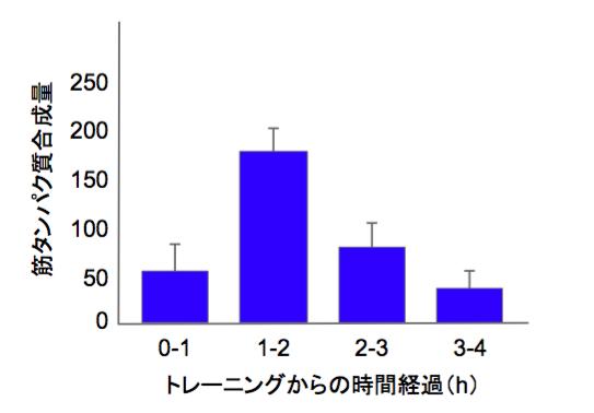 f:id:takumasa39:20170426235743p:plain