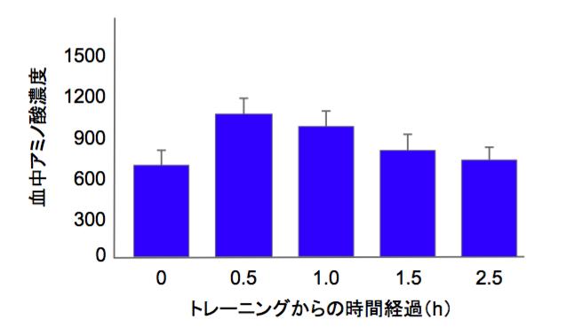 f:id:takumasa39:20170426235819p:plain