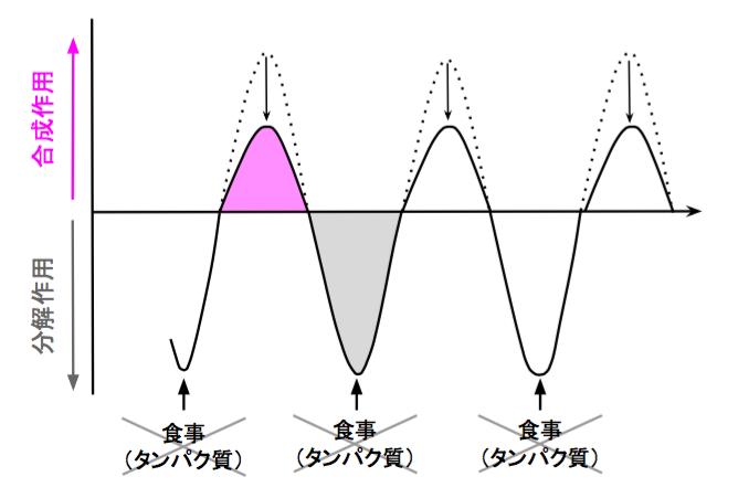 f:id:takumasa39:20170429134453p:plain