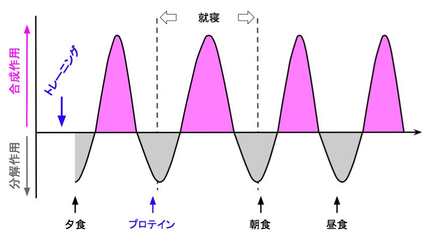 f:id:takumasa39:20170503115010p:plain