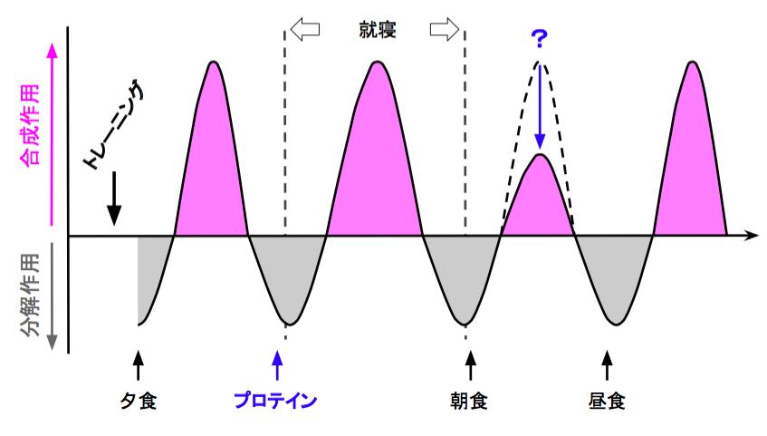 f:id:takumasa39:20170508003419p:plain