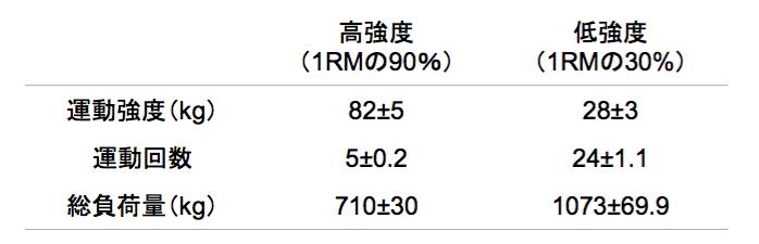 f:id:takumasa39:20170512180655p:plain