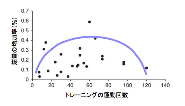 f:id:takumasa39:20170518131340p:plain