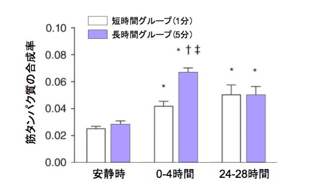 f:id:takumasa39:20170528212222p:plain