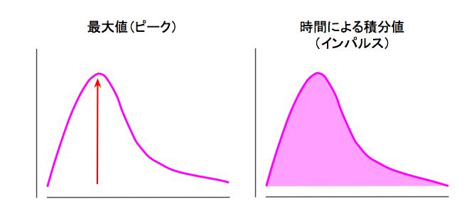 f:id:takumasa39:20170615134347p:plain