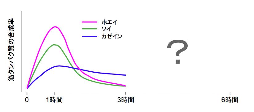 f:id:takumasa39:20170615140234p:plain