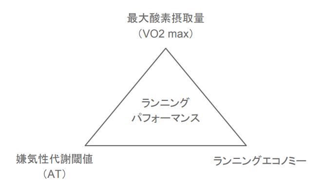 f:id:takumasa39:20170716144853p:plain
