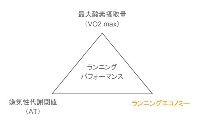 f:id:takumasa39:20170716151642p:plain