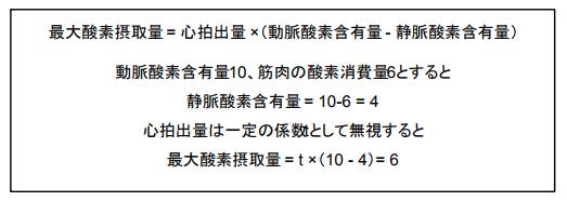 f:id:takumasa39:20170720131555p:plain