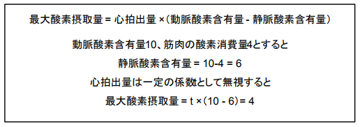 f:id:takumasa39:20170720131839p:plain
