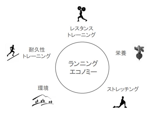 f:id:takumasa39:20170720132517p:plain