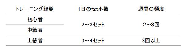f:id:takumasa39:20170802120002p:plain