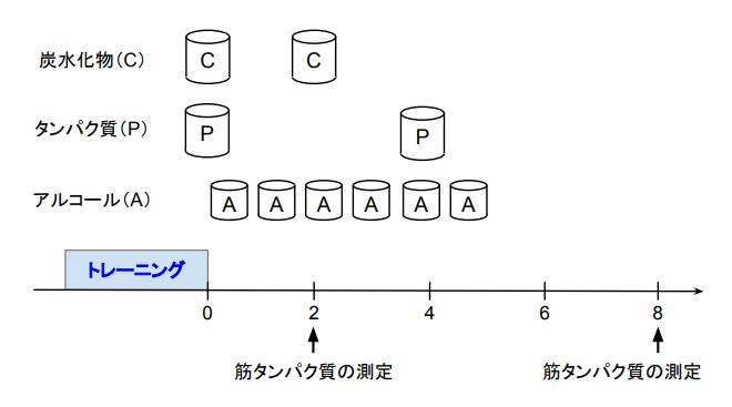 f:id:takumasa39:20170806132309p:plain