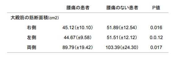 f:id:takumasa39:20170809180328p:plain