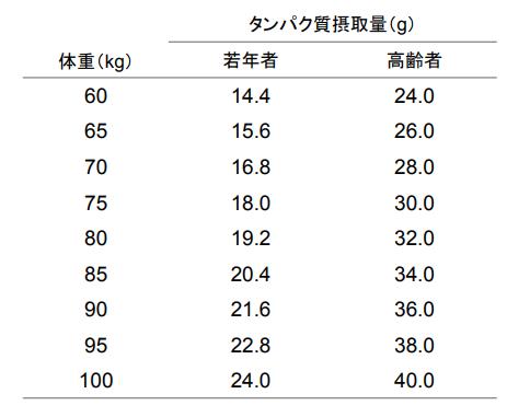 f:id:takumasa39:20170811111501p:plain