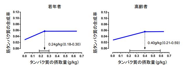 f:id:takumasa39:20170811111815p:plain