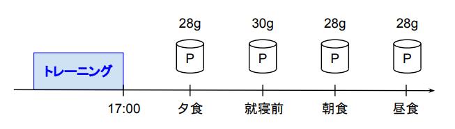 f:id:takumasa39:20170811113624p:plain