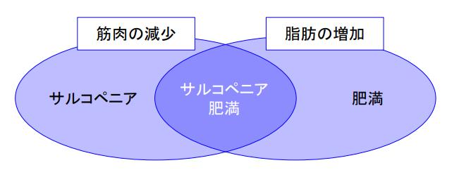 f:id:takumasa39:20170817142859p:plain