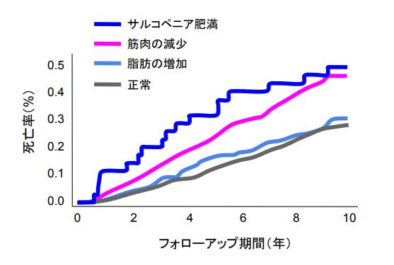 f:id:takumasa39:20170817143250p:plain