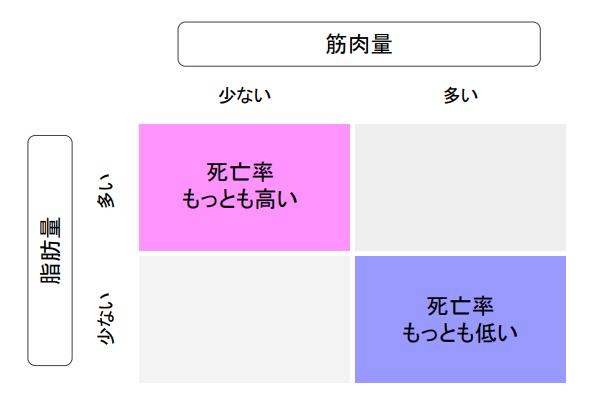 f:id:takumasa39:20170817143931p:plain