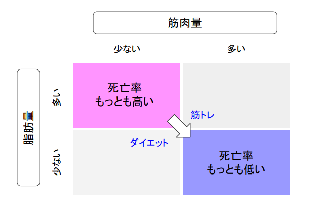 f:id:takumasa39:20170817144801p:plain