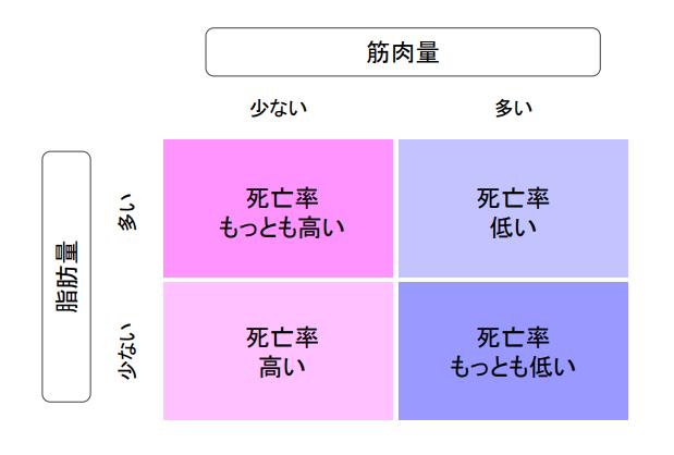 f:id:takumasa39:20170817145728p:plain