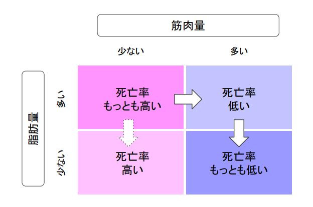 f:id:takumasa39:20170817154754p:plain
