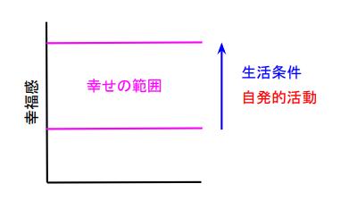 f:id:takumasa39:20170821122516p:plain