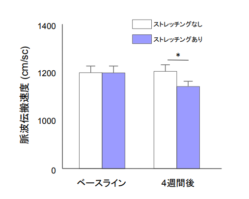 f:id:takumasa39:20170824144140p:plain