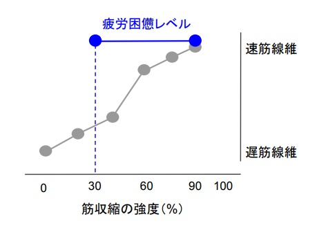 f:id:takumasa39:20170830134209p:plain