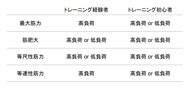 f:id:takumasa39:20170830134801p:plain