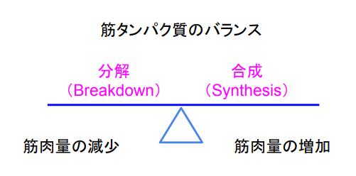 f:id:takumasa39:20170914113459p:plain