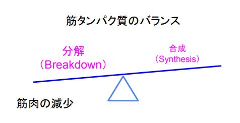f:id:takumasa39:20170914115741p:plain