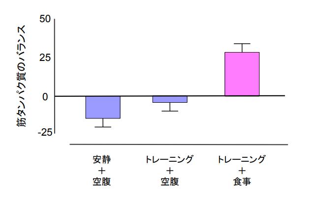 f:id:takumasa39:20170914123125p:plain