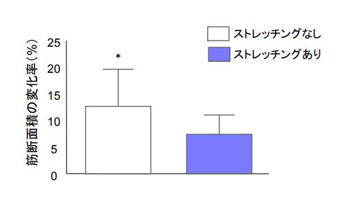 f:id:takumasa39:20170923130045p:plain