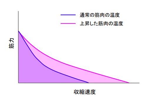 f:id:takumasa39:20170928130555p:plain