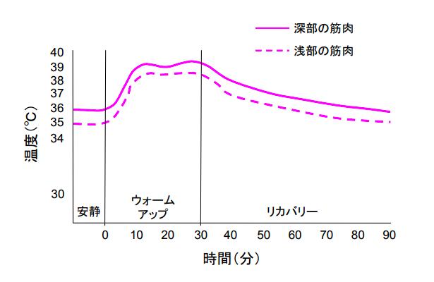 f:id:takumasa39:20170928133739p:plain