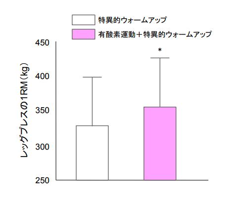 f:id:takumasa39:20170928135256p:plain