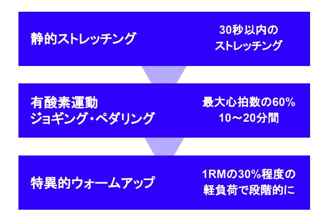 f:id:takumasa39:20170928143906p:plain