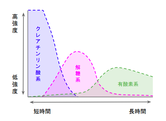 f:id:takumasa39:20171003001436p:plain