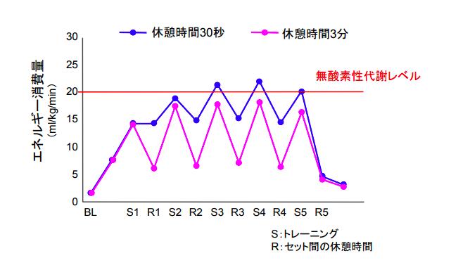 f:id:takumasa39:20171003123251p:plain