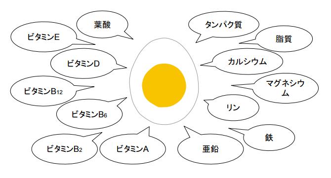 f:id:takumasa39:20171011005536p:plain