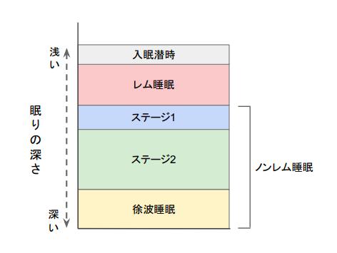 f:id:takumasa39:20171014122550p:plain