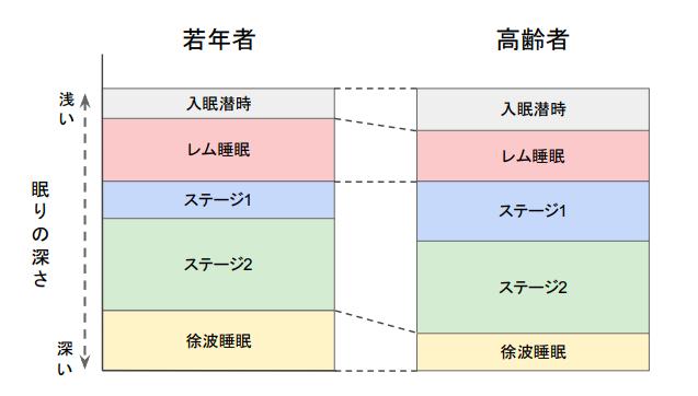 f:id:takumasa39:20171014123322p:plain